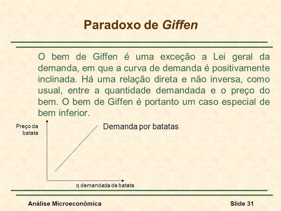 Paradoxo de Giffen
