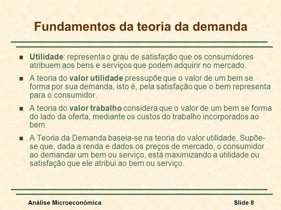 Fundamentos da teoria da demanda