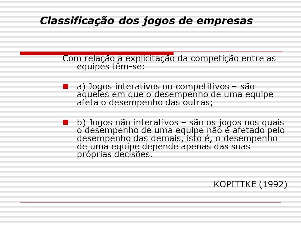 Classificação dos jogos de empresas
