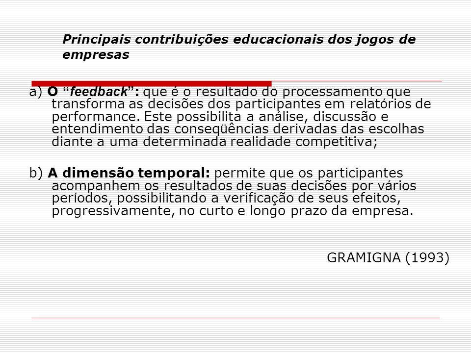 Principais contribuições educacionais dos jogos de empresas