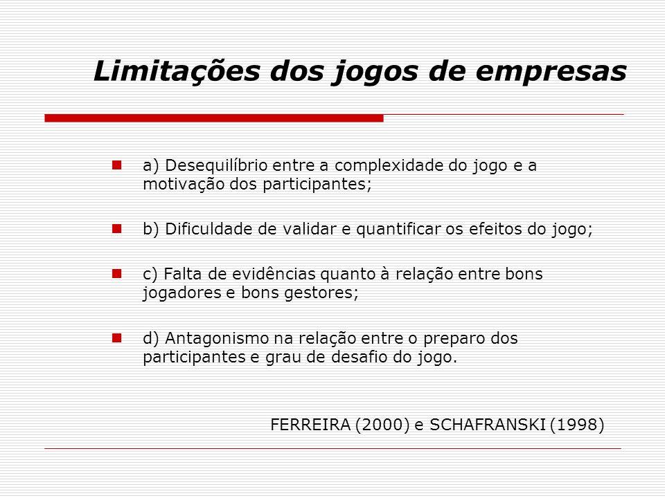 Limitações dos jogos de empresas