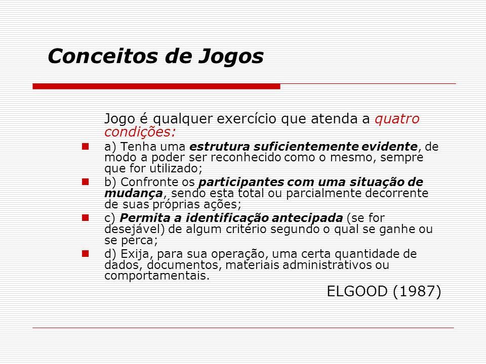 Conceitos de Jogos ELGOOD (1987)