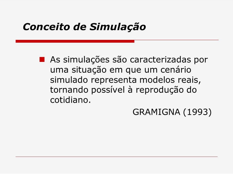Conceito de Simulação