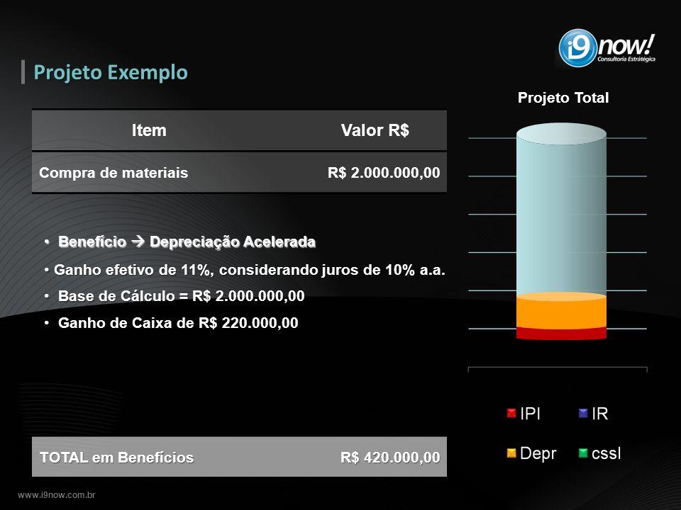 Projeto Exemplo Projeto Total Item Valor R$ Compra de materiais