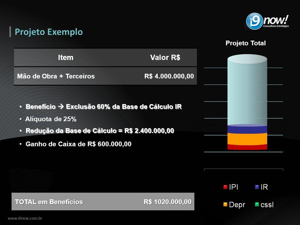 Projeto Exemplo Projeto Total Item Valor R$ Mão de Obra + Terceiros