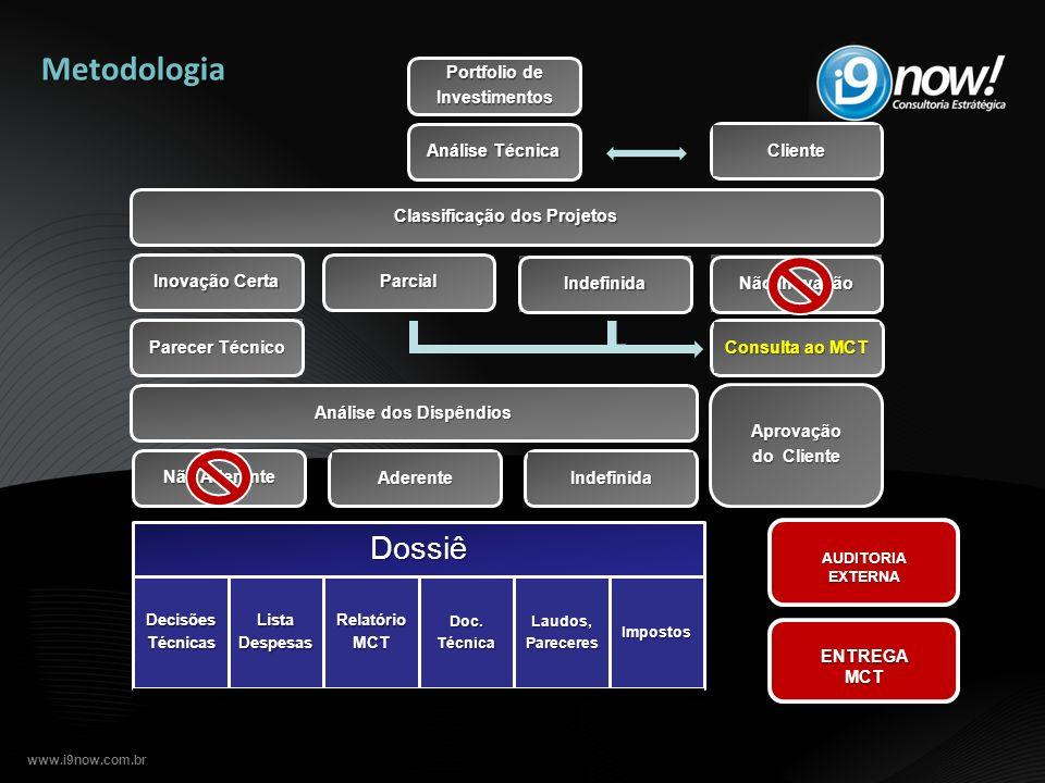Classificação dos Projetos Análise dos Dispêndios
