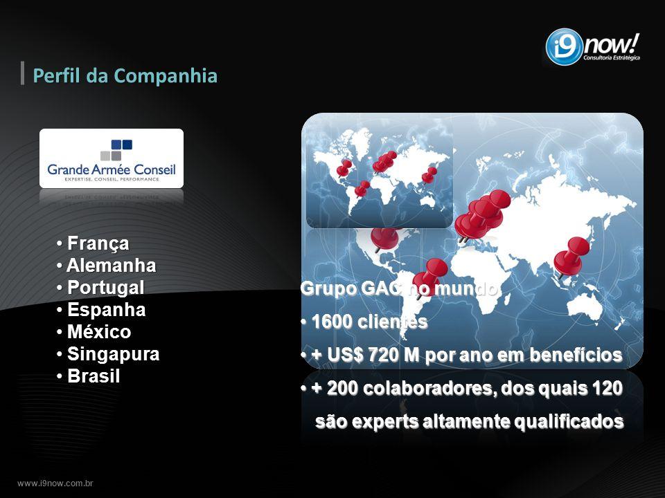 Perfil da Companhia França Alemanha Portugal Espanha México Singapura