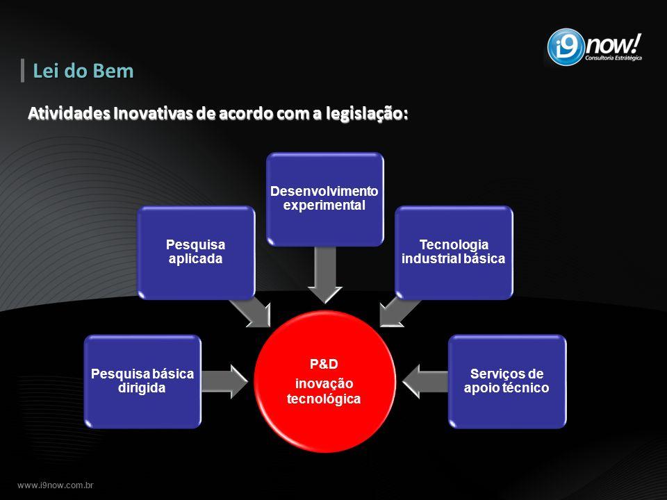 Lei do Bem Atividades Inovativas de acordo com a legislação: P&D