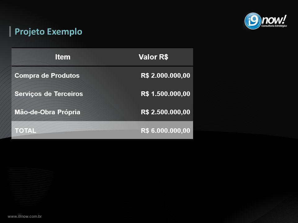 Projeto Exemplo Item Valor R$ Compra de Produtos R$ 2.000.000,00