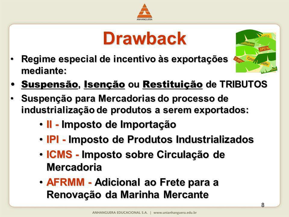 Drawback II - Imposto de Importação