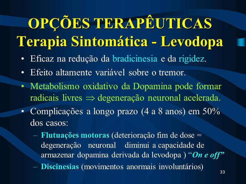 OPÇÕES TERAPÊUTICAS Terapia Sintomática - Levodopa