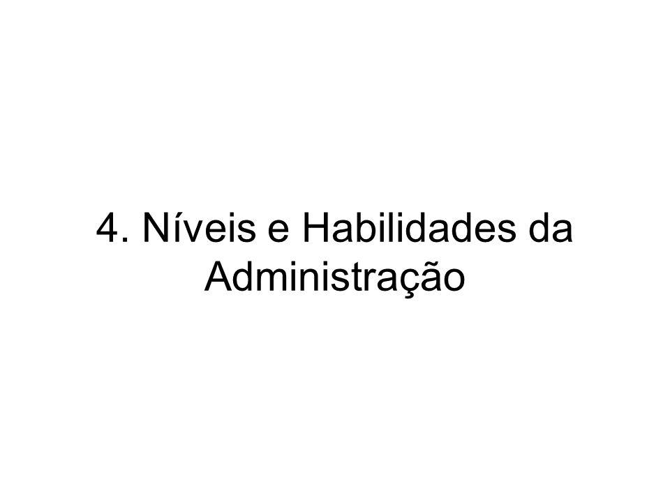 4. Níveis e Habilidades da Administração