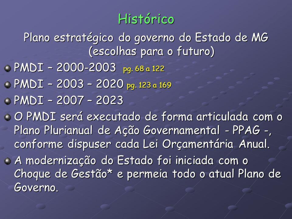 Plano estratégico do governo do Estado de MG (escolhas para o futuro)