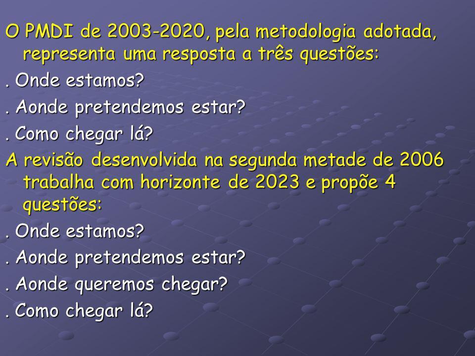 O PMDI de 2003-2020, pela metodologia adotada, representa uma resposta a três questões: