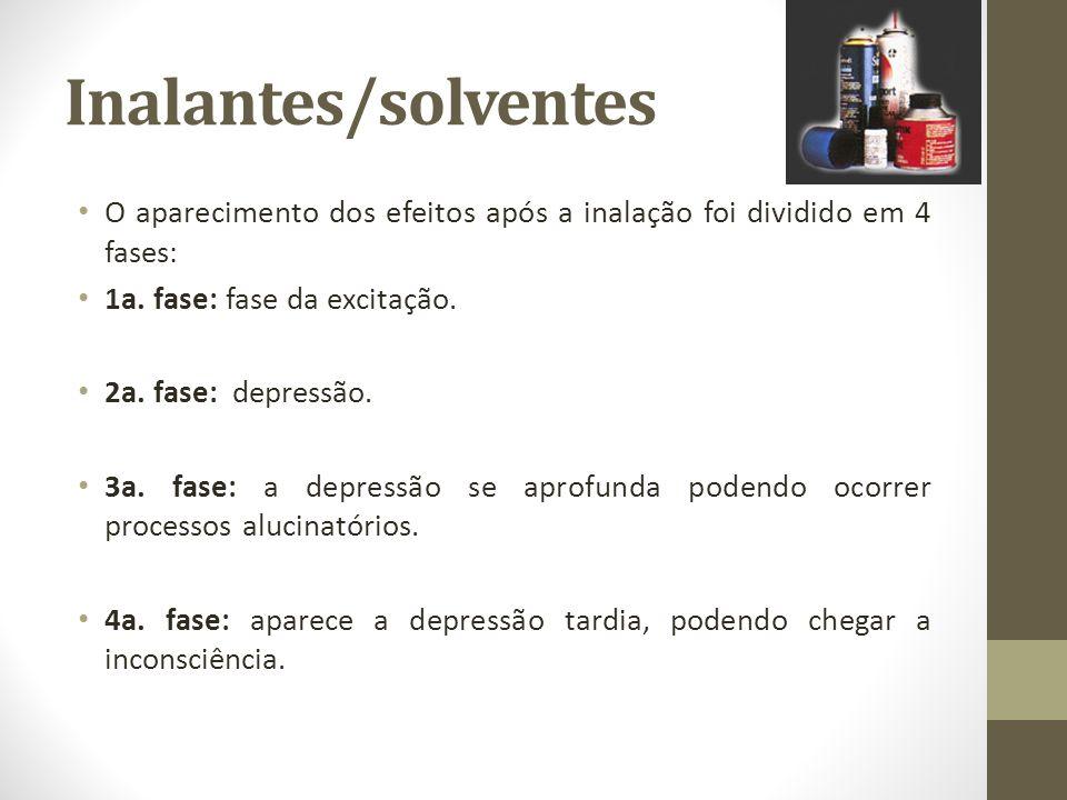 Inalantes/solventes O aparecimento dos efeitos após a inalação foi dividido em 4 fases: 1a. fase: fase da excitação.