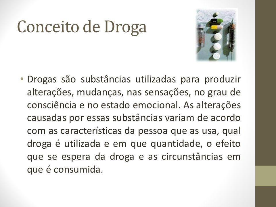 Conceito de Droga