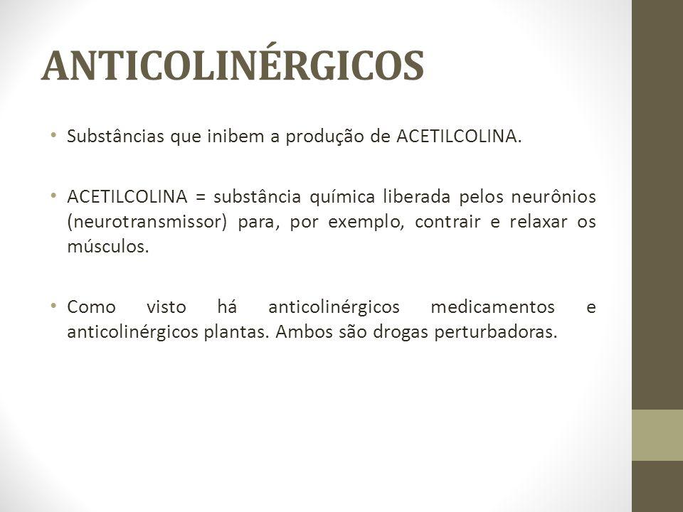 ANTICOLINÉRGICOS Substâncias que inibem a produção de ACETILCOLINA.