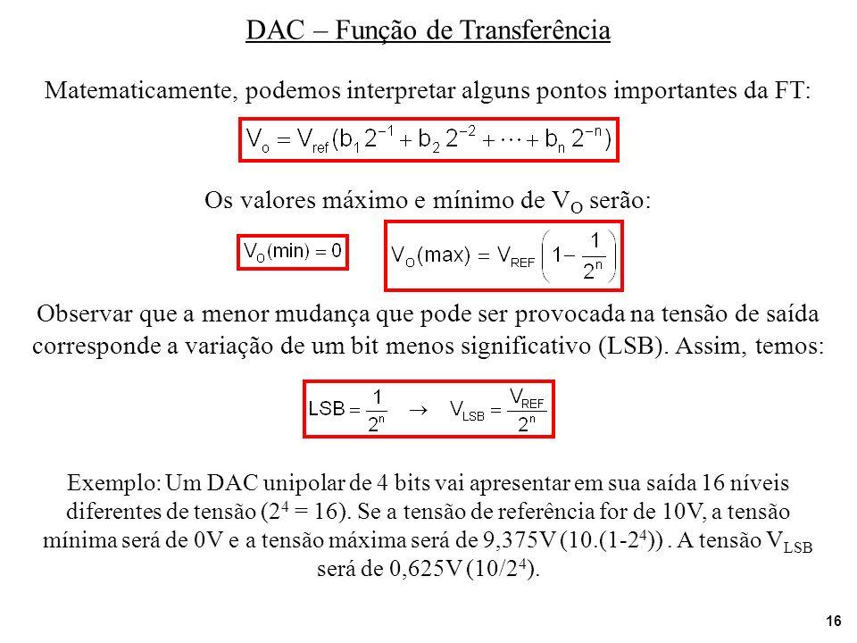 DAC – Função de Transferência
