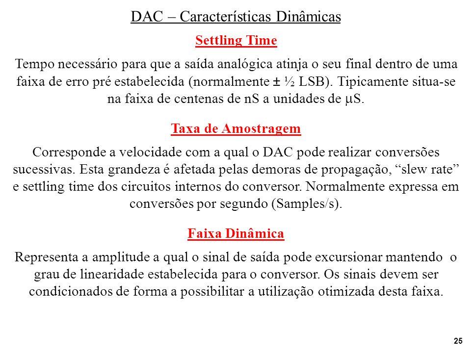 DAC – Características Dinâmicas