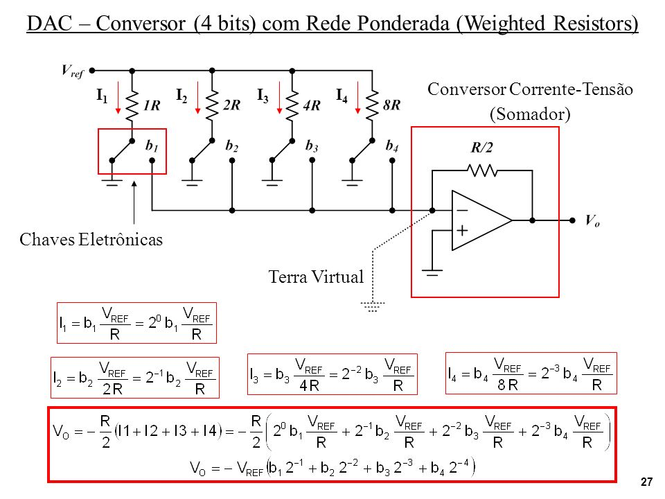 DAC – Conversor (4 bits) com Rede Ponderada (Weighted Resistors)