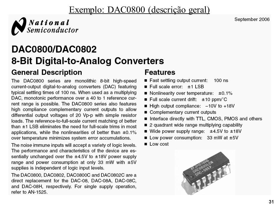 Exemplo: DAC0800 (descrição geral)