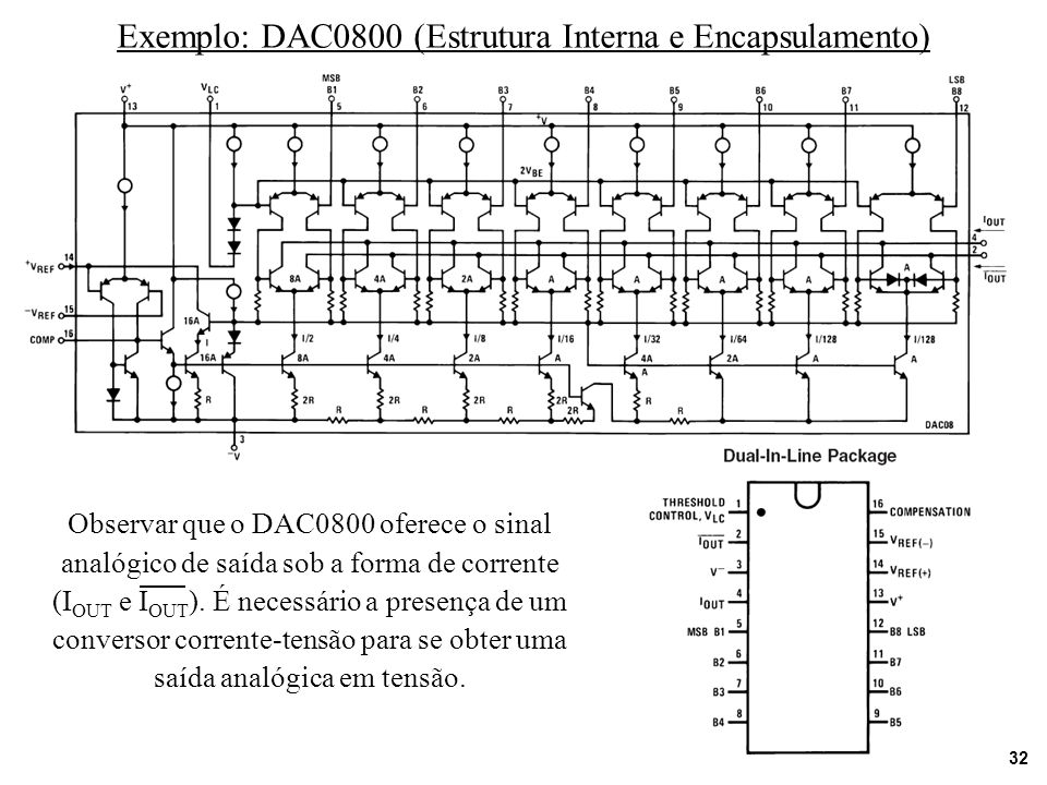 Exemplo: DAC0800 (Estrutura Interna e Encapsulamento)