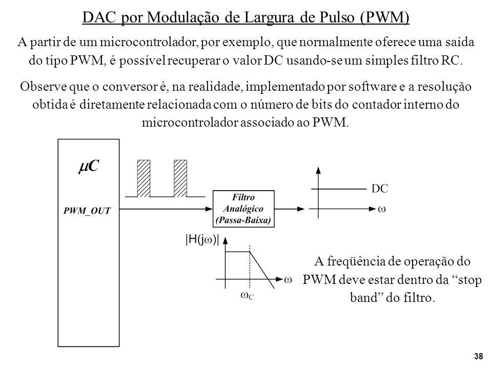 DAC por Modulação de Largura de Pulso (PWM)