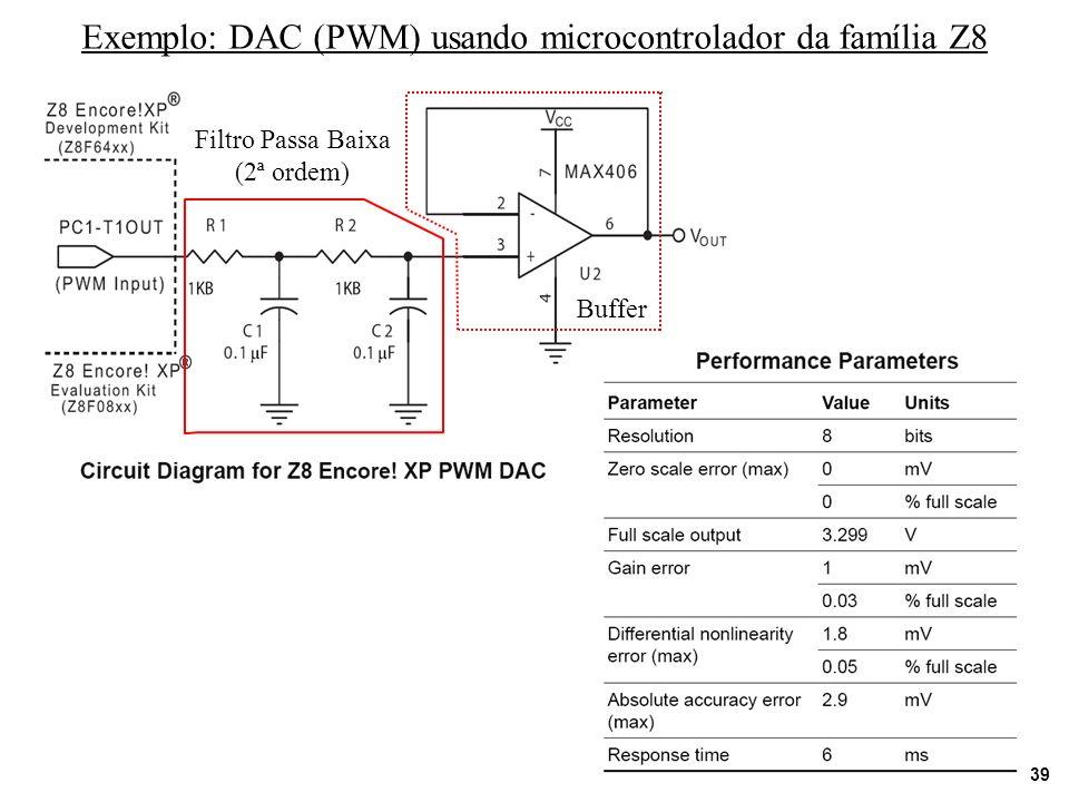 Exemplo: DAC (PWM) usando microcontrolador da família Z8