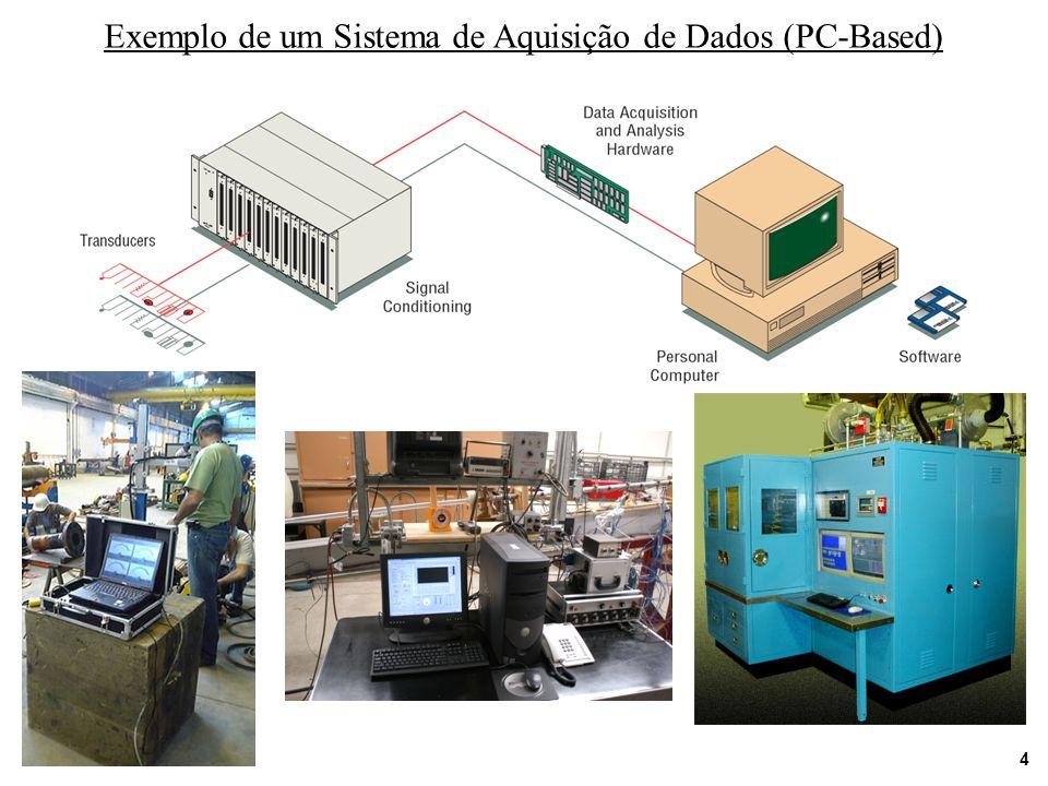 Exemplo de um Sistema de Aquisição de Dados (PC-Based)