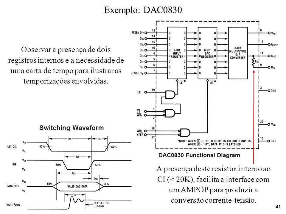 Exemplo: DAC0830 Observar a presença de dois registros internos e a necessidade de uma carta de tempo para ilustrar as temporizações envolvidas.