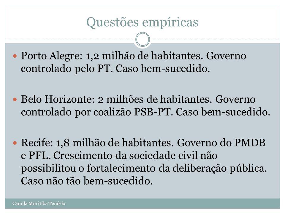 Questões empíricas Porto Alegre: 1,2 milhão de habitantes. Governo controlado pelo PT. Caso bem-sucedido.