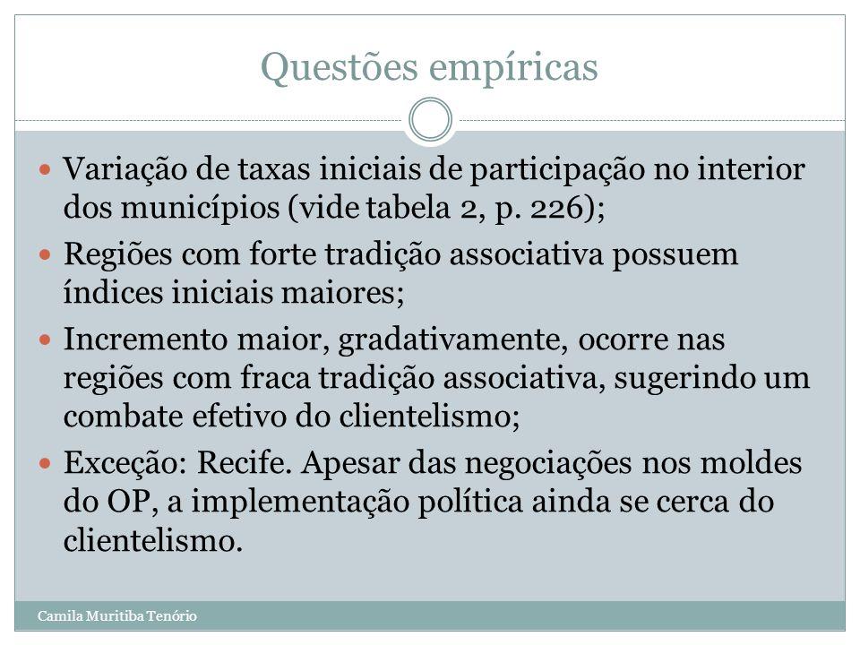 Questões empíricas Variação de taxas iniciais de participação no interior dos municípios (vide tabela 2, p. 226);