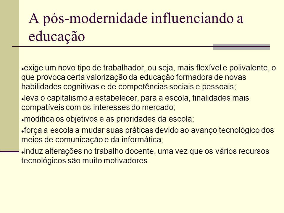 A pós-modernidade influenciando a educação