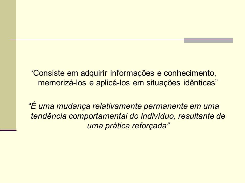 Consiste em adquirir informações e conhecimento, memorizá-los e aplicá-los em situações idênticas