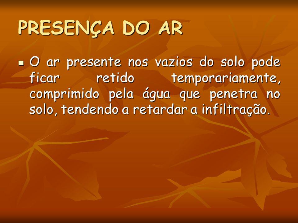 PRESENÇA DO AR