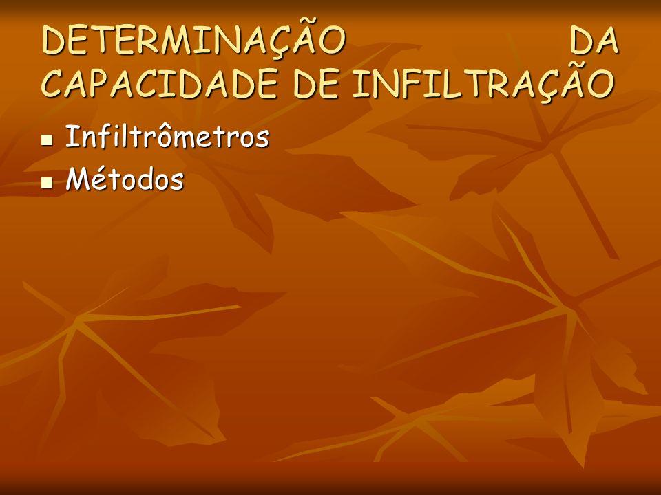 DETERMINAÇÃO DA CAPACIDADE DE INFILTRAÇÃO