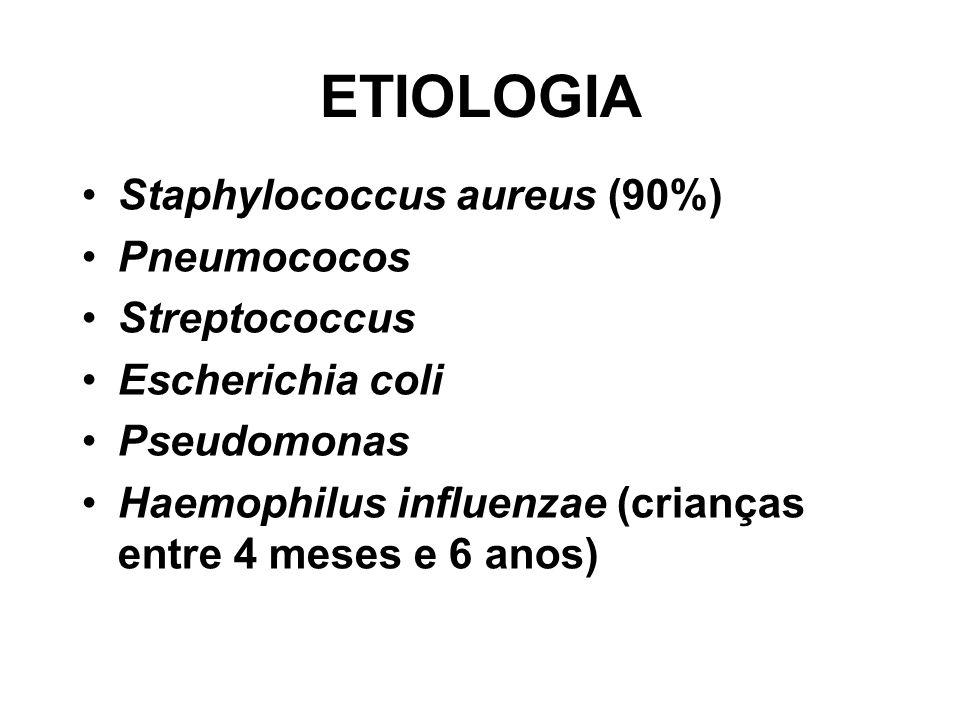 ETIOLOGIA Staphylococcus aureus (90%) Pneumococos Streptococcus