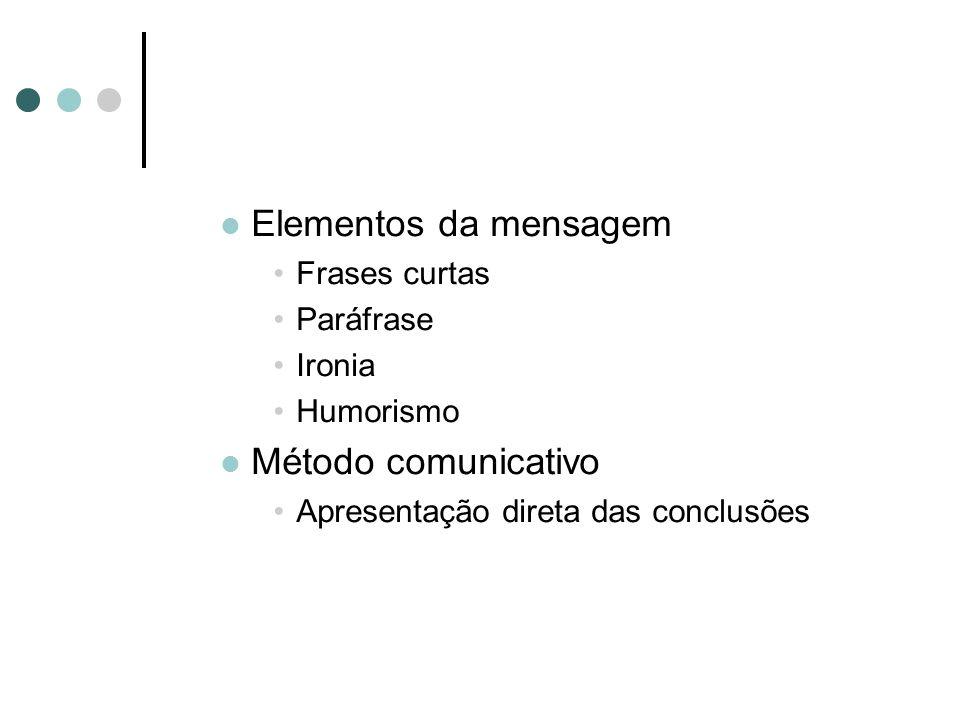 Elementos da mensagem Método comunicativo Frases curtas Paráfrase