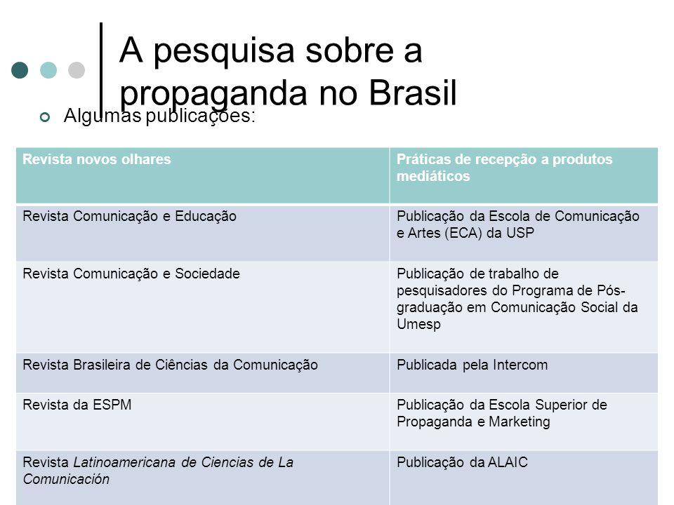 A pesquisa sobre a propaganda no Brasil