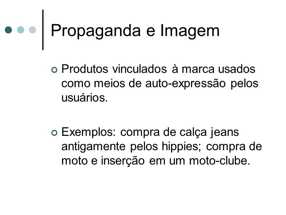 Propaganda e Imagem Produtos vinculados à marca usados como meios de auto-expressão pelos usuários.