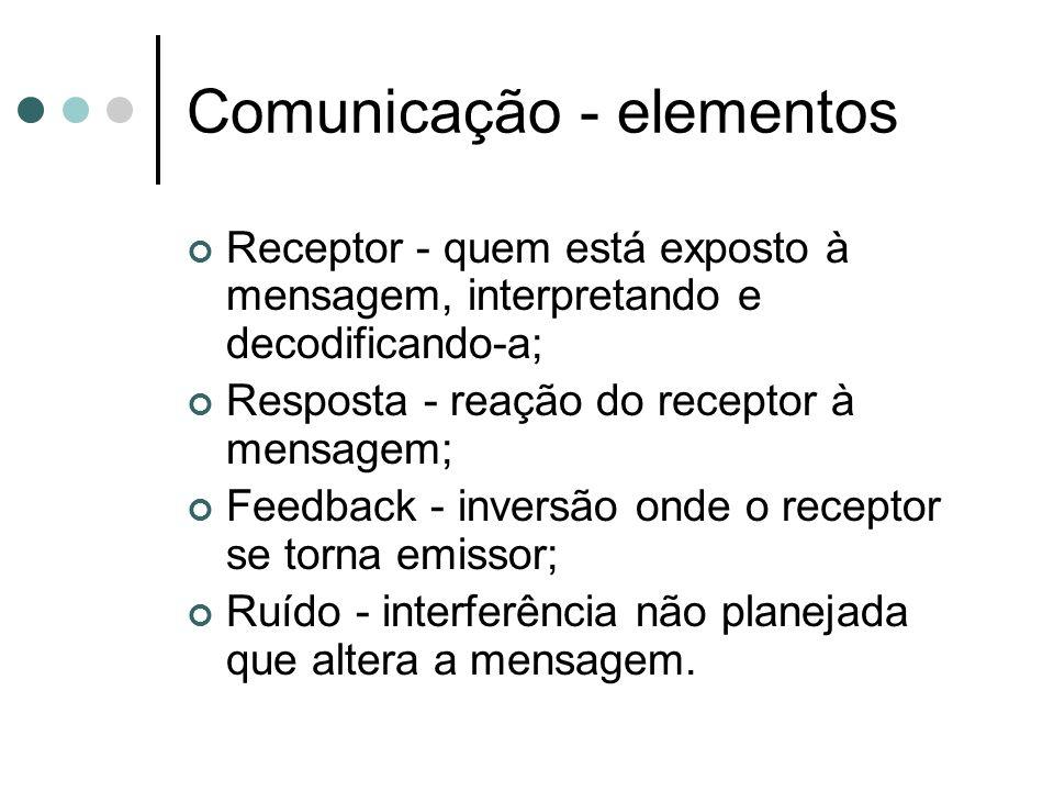 Comunicação - elementos