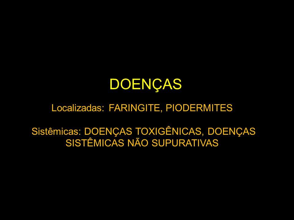 DOENÇAS Localizadas: FARINGITE, PIODERMITES