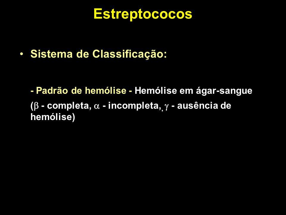 - Padrão de hemólise - Hemólise em ágar-sangue