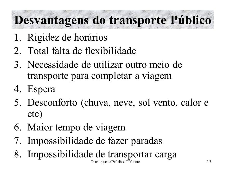 Desvantagens do transporte Público