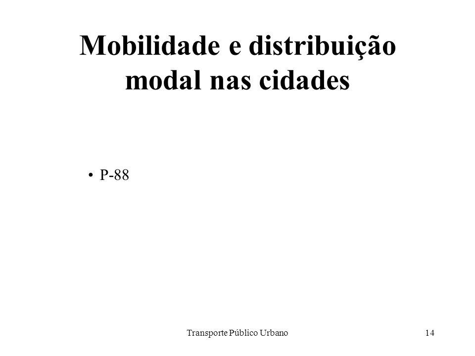 Mobilidade e distribuição modal nas cidades