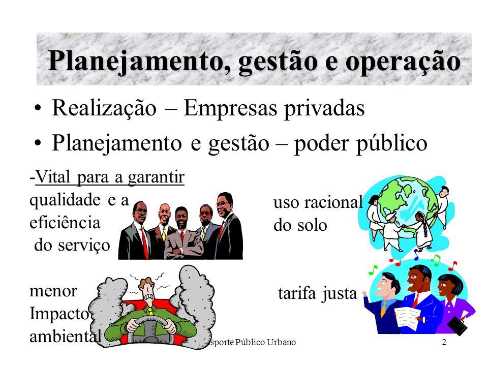 Planejamento, gestão e operação