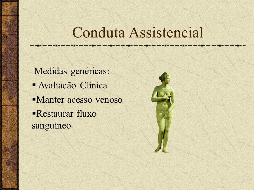 Conduta Assistencial Medidas genéricas: Avaliação Clinica