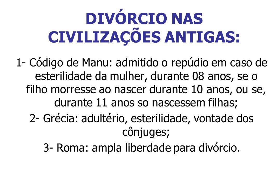 DIVÓRCIO NAS CIVILIZAÇÕES ANTIGAS: