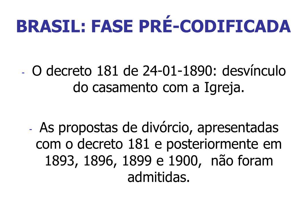 BRASIL: FASE PRÉ-CODIFICADA