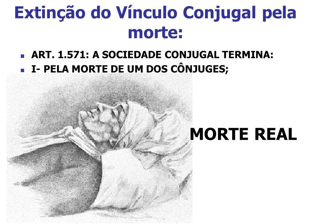 Extinção do Vínculo Conjugal pela morte: